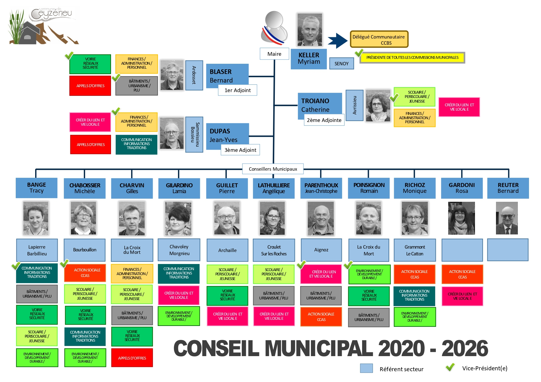organigramme CM 2020_2026_page-0001